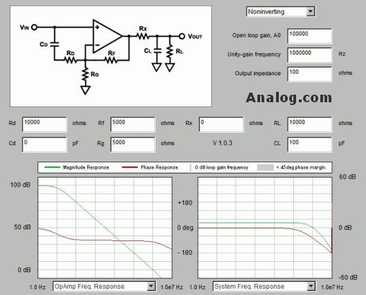 Linear Circuit Design Handbook – Hank Zumbahlen