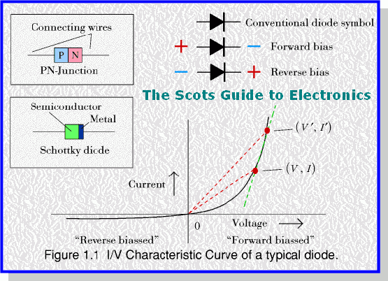 The Scots Guide to Electronics