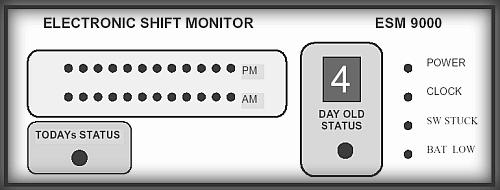 Electronic Shift Monitor