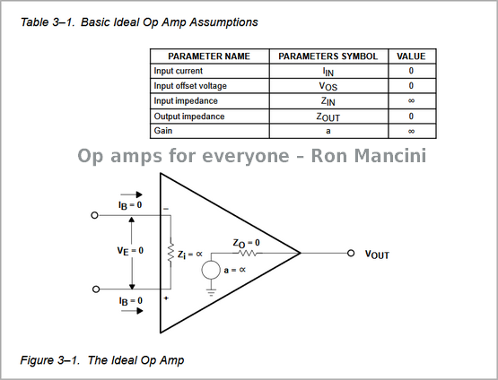 Op amps for everyone – Ron Mancini